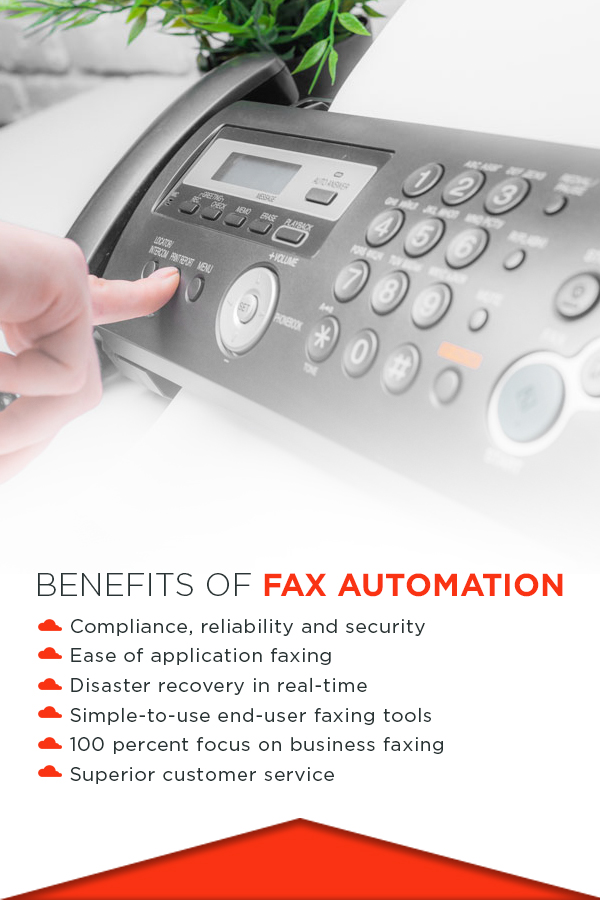 Faxing Automation